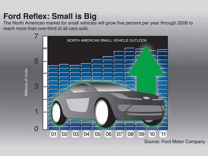 2006 Ford Reflex concept 34