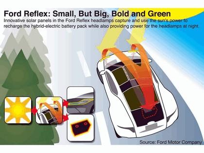 2006 Ford Reflex concept 35