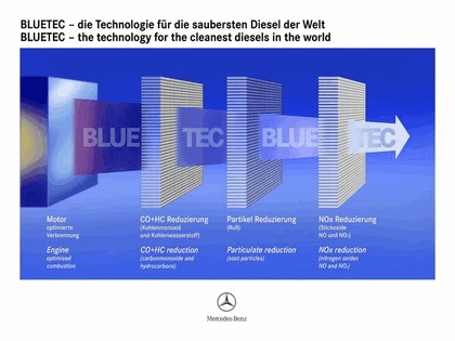 2006 Mercedes-Benz Vision E320 BLUETEC concept 10
