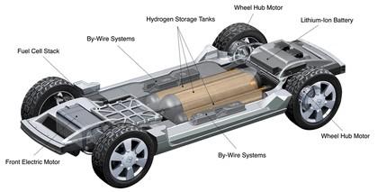 2005 General Motors Sequel concept 70