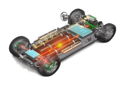 2005 General Motors Sequel concept 75