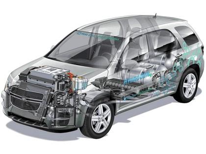 2008 General Motors Hydrogen4 concept 15