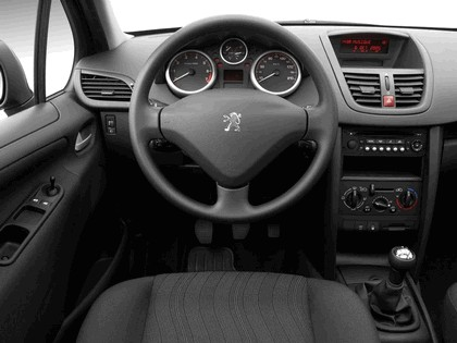 2006 Peugeot 207 5-door 30