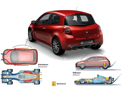 2006 Renault Clio Renault Sport and F1 12