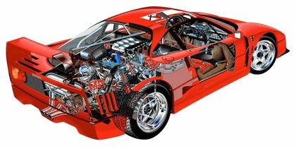 1987 Ferrari F40 41