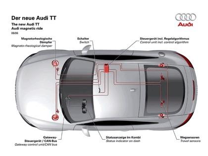 2007 Audi TT 3.2 quattro 62