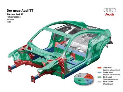 2007 Audi TT 3.2 quattro 69