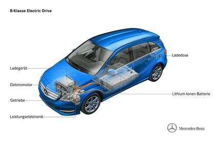 2013 Mercedes-Benz B-klasse ( W246 ) Electric Drive 23