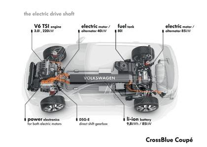 2013 Volkswagen CrossBlue Coupé 20