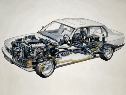 1987 BMW 750iL ( E32 ) 12