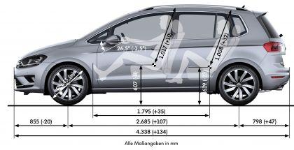 2014 Volkswagen Golf ( VII ) Sportsvan 38