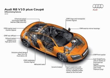 2014 Audi R8 V8 30