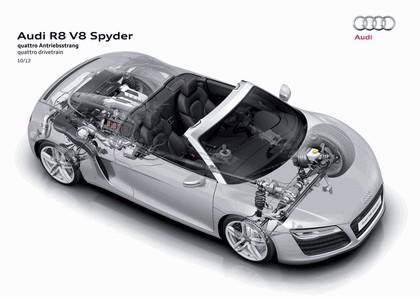 2014 Audi R8 V8 46