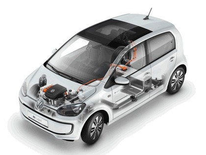 2014 Volkswagen e-Up 17