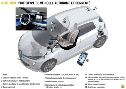 2014 Renault Next Two concept 20
