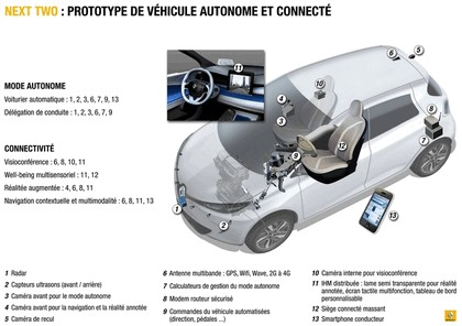 2014 Renault Next Two concept 21