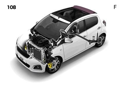 2014 Peugeot 108 89