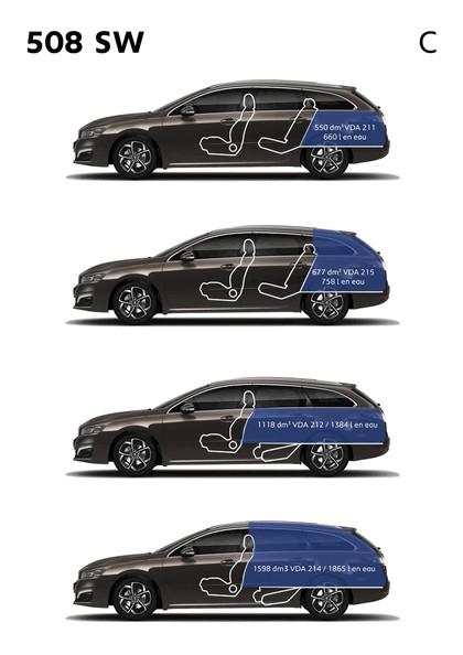 2014 Peugeot 508 SW 55
