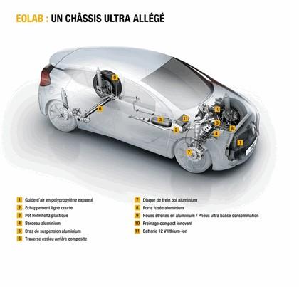 2014 Renault Eolab concept 30