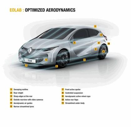 2014 Renault Eolab concept 36