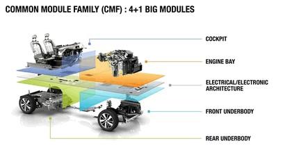 2015 Renault Kwid 19