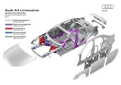 2015 Audi A4 2.0 TFSI quattro 115