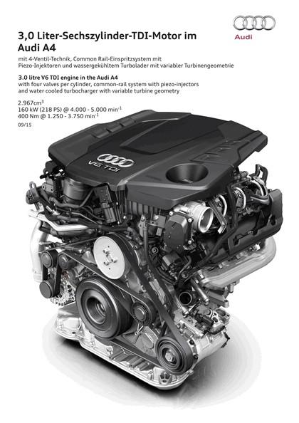 2015 Audi A4 2.0 TFSI quattro 125