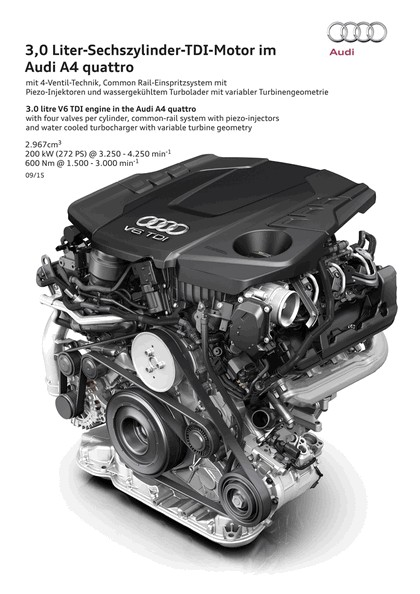 2015 Audi A4 2.0 TFSI quattro 127