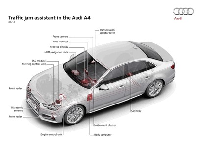 2015 Audi A4 2.0 TFSI quattro 146