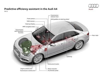 2015 Audi A4 2.0 TFSI quattro 148