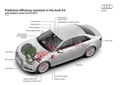 2015 Audi A4 2.0 TFSI quattro 149