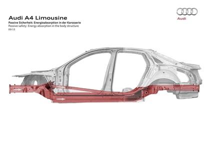 2015 Audi A4 2.0 TFSI quattro 162