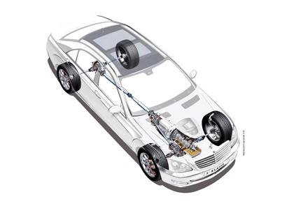 2007 Mercedes-Benz S500 4MATIC 43