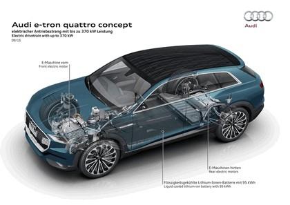 2015 Audi e-tron quattro concept 19
