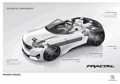2015 Peugeot Fractal concept 66