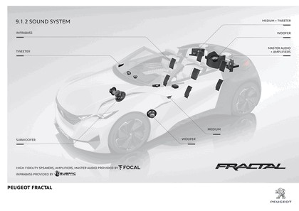 2015 Peugeot Fractal concept 70