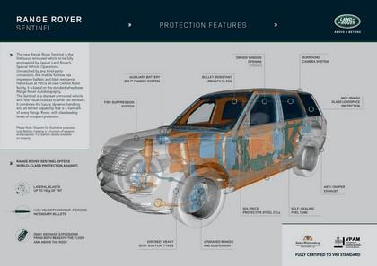 2015 Land Rover Range Rover Sentinel 6