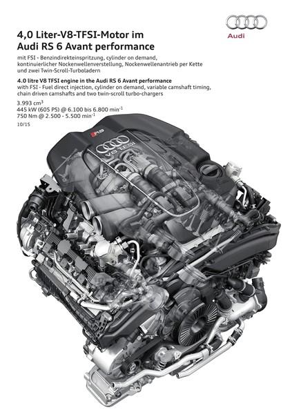 2015 Audi RS 6 Avant performance 23