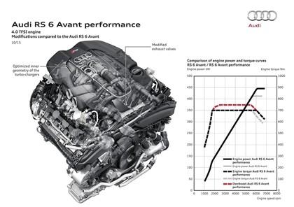 2015 Audi RS 6 Avant performance 24