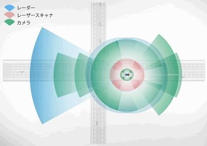 2015 Nissan IDS concept 54