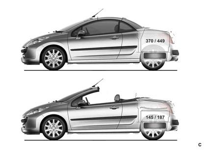 2007 Peugeot 207 CC 15