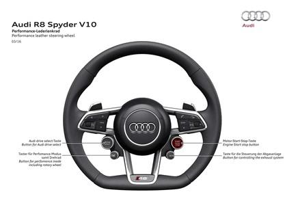 2016 Audi R8 V10 spyder 39