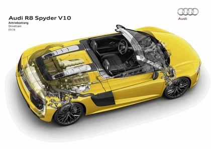 2016 Audi R8 V10 spyder 40