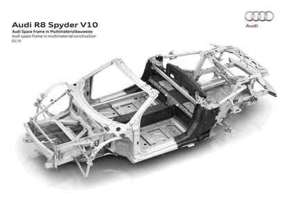 2016 Audi R8 V10 spyder 41
