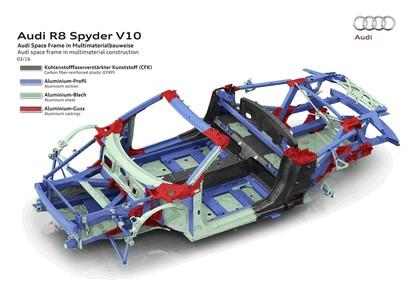 2016 Audi R8 V10 spyder 42