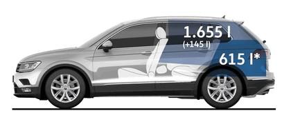 2016 Volkswagen Tiguan 4motion 28