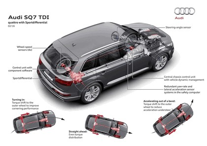 2017 Audi SQ7 TDI 54