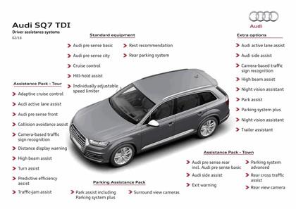 2017 Audi SQ7 TDI 55