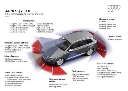 2017 Audi SQ7 TDI 56