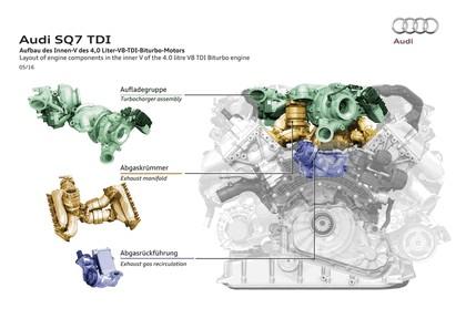 2017 Audi SQ7 TDI 73
